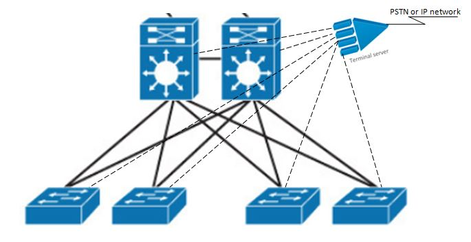 Out of Bound network diagram