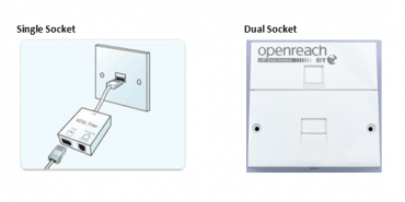 Router Setup Sockets